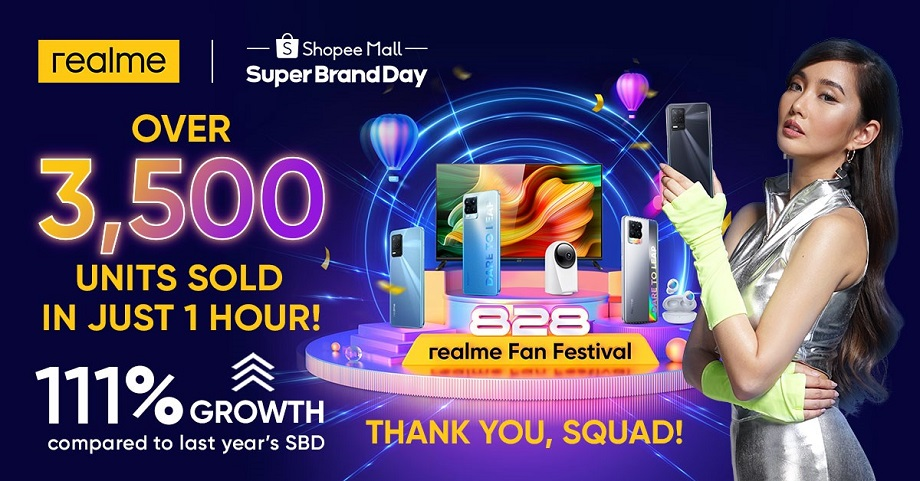 Over 3500 units sold in an hour, realme caps off Global Fan Fest celebration