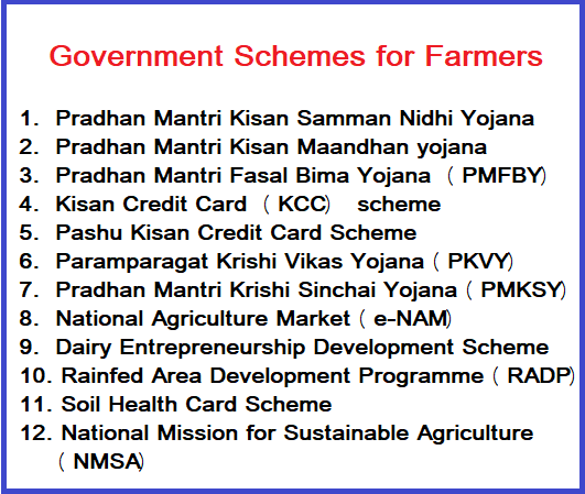 Important Government Schemes for Welfare of Farmers, Farmers Welfare Scheme