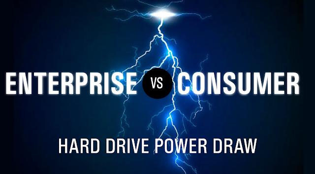 Power Draw of Enterprise vs Consumer Hard Drives