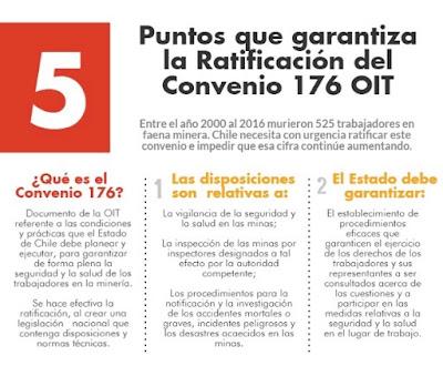 ¿Qué cambiaría en Chile si se ratifica el Convenio 176 de la OIT?