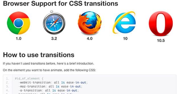 Soporte de navegador para transiciones CSS
