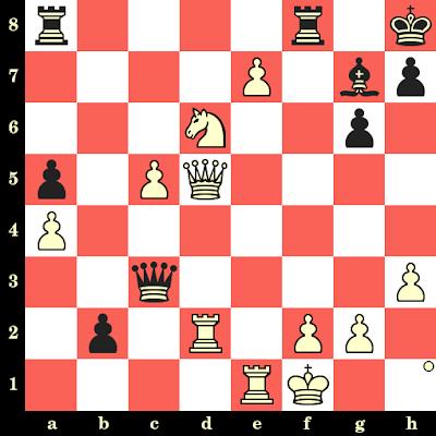 Les Blancs jouent et matent en 4 coups - Magnus Carlsen vs Anton Korobov, Internet, 2020