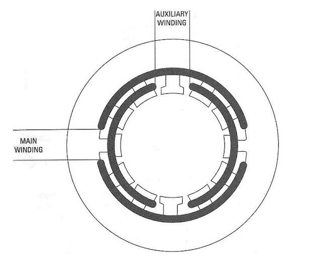 Ac Motor Speed Picture: Ac Motor Winding