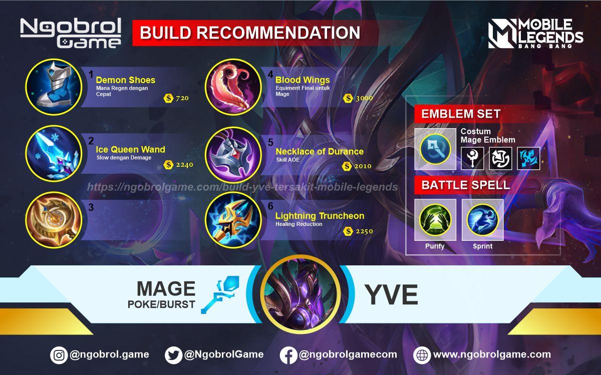 Build Yve Tersakit 2021 Mobile Legends