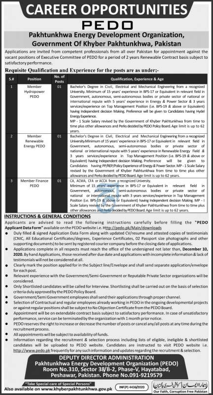 EDO Jobs November 2020, Pakhtunkhwa Energy Development Organization
