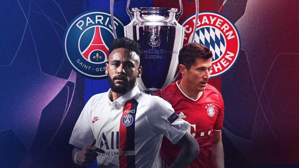 Edu Esporte Interativo Final Da Champions