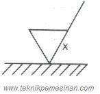 saling berpotongan dalam dua arah miring relatif terhadap bidang proyeksi dari pandangan di mana lambang dipergunakan