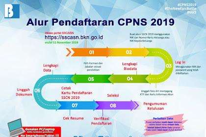 Simak! Tata Cara dan Alur Pendaftaran CPNS 2019