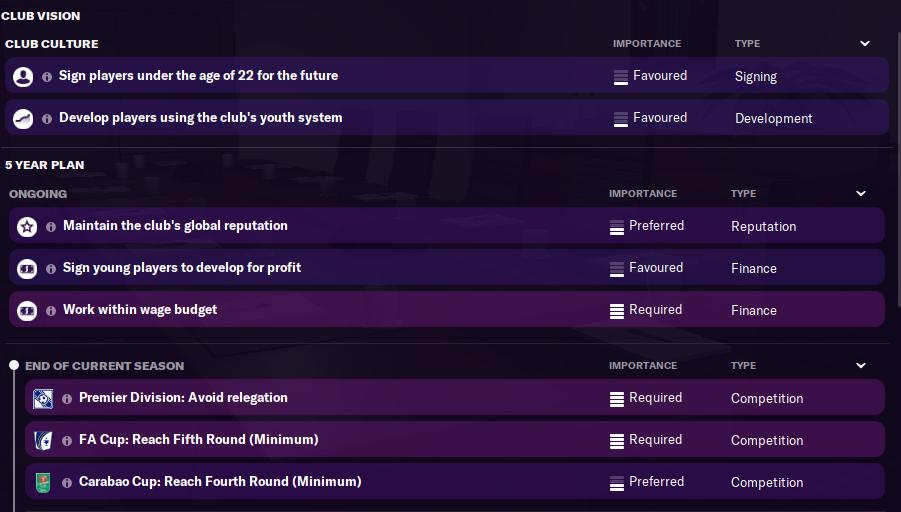 FM21 Brighton Board Requirements