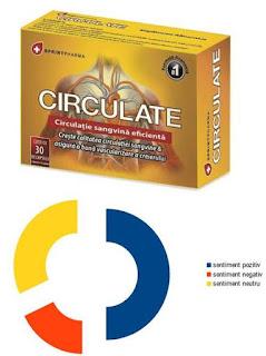 pareri forumuri Circulate Sprint Pharma capsule naturale pentru circulatie