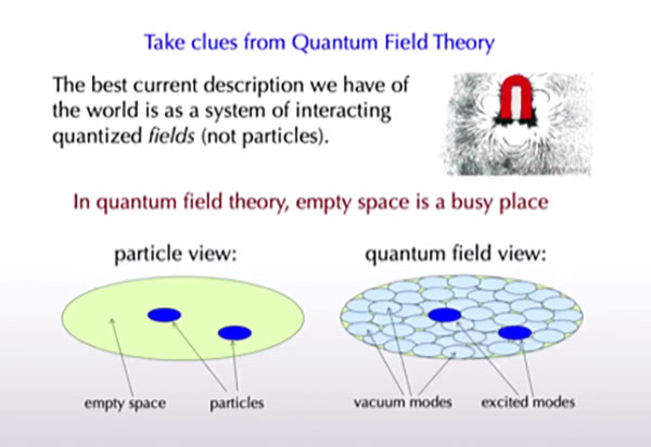 "We see particles, but better understood as waves  (Source: Sean Carroll, ""Mysteries of Modern Physics"")"