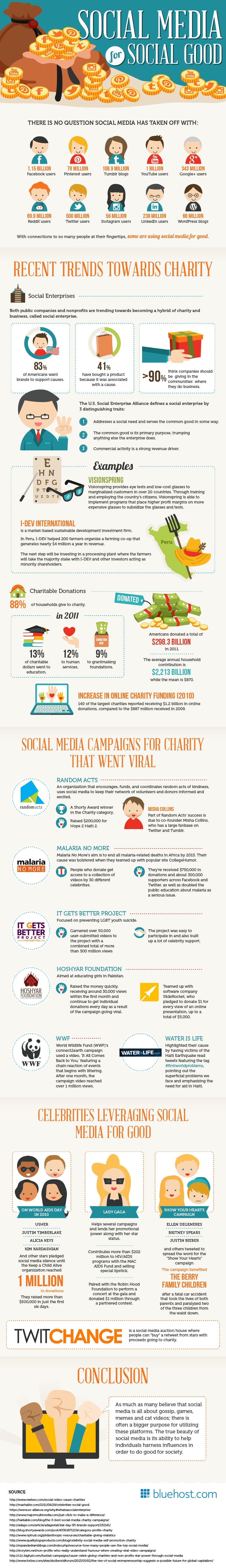 Social-Media-For-Social-Good #Infographic