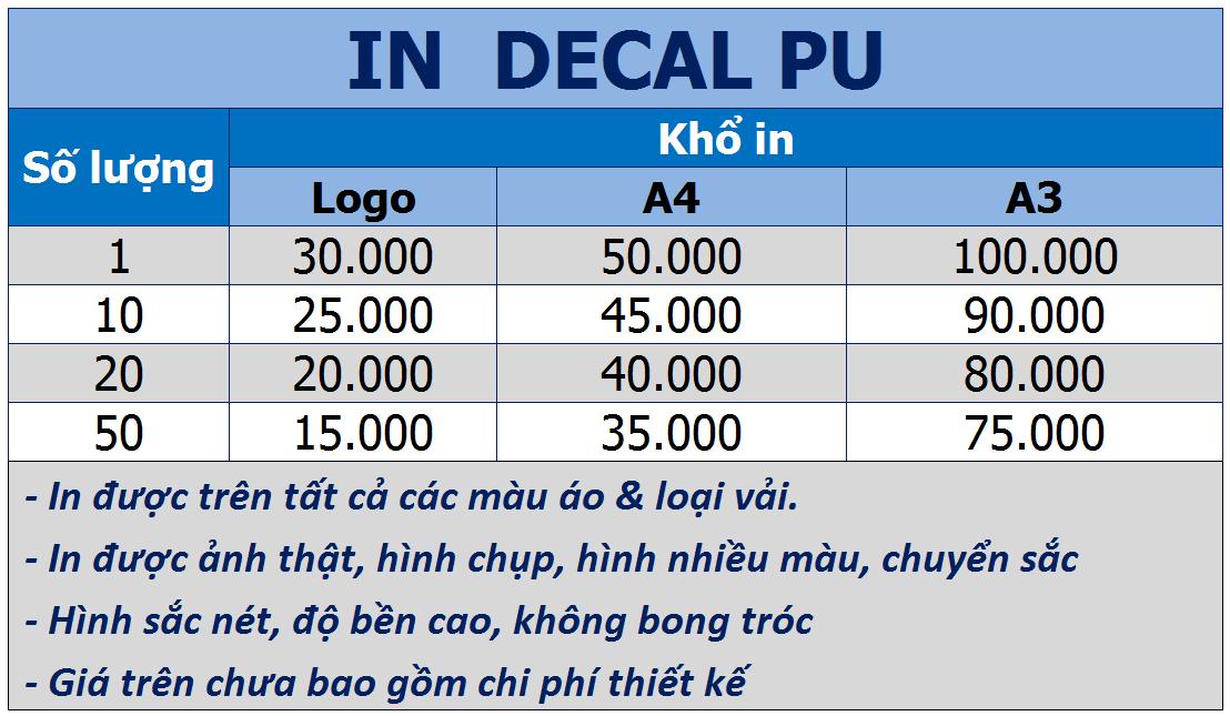 Bảng giá in logo decal nhiệt