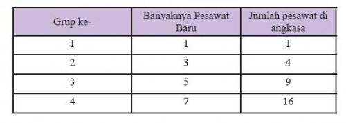 Soal AKM Kelas 6 - www.kherysuryawan.id