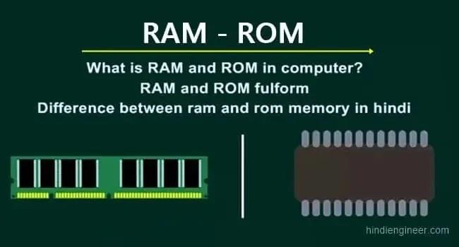 RAM और ROM की पूरी जानकारी - RAM ROM in Hindi