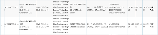 Nokia TA-1177 and TA-1174 pass CCC certification