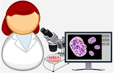 cytopathology books