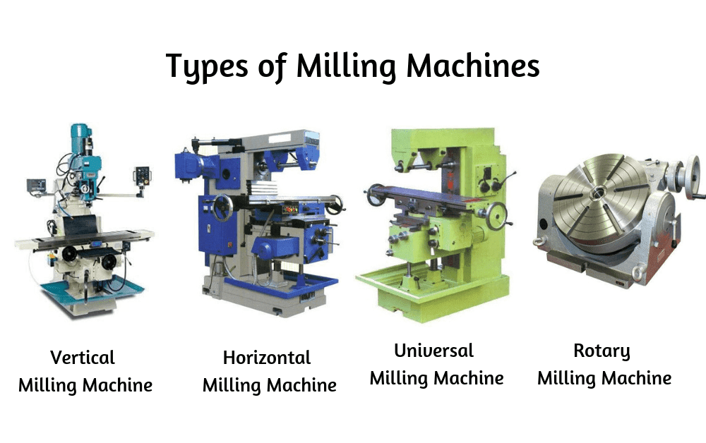 Milling-Machine-Types-Operations
