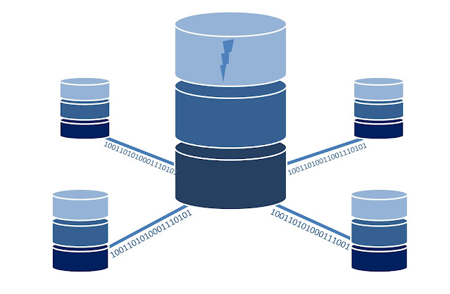 When to Use MongoDB Rather than MySQL?