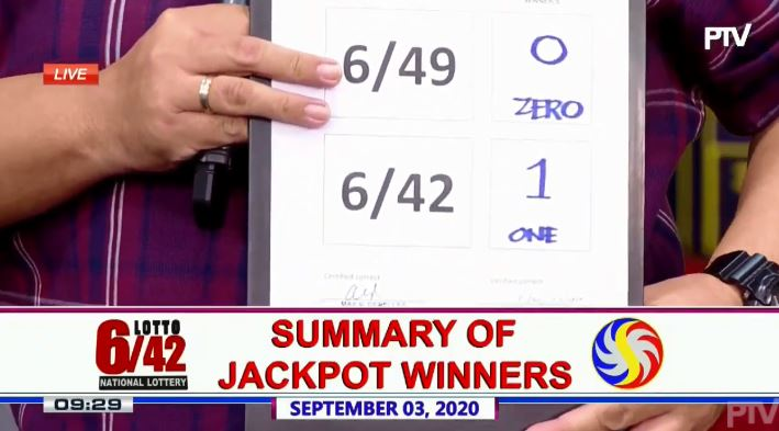 Bettor wins P49.7-M Lotto jackpot
