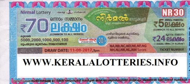 Kerala Lottery Nirmal NR-30