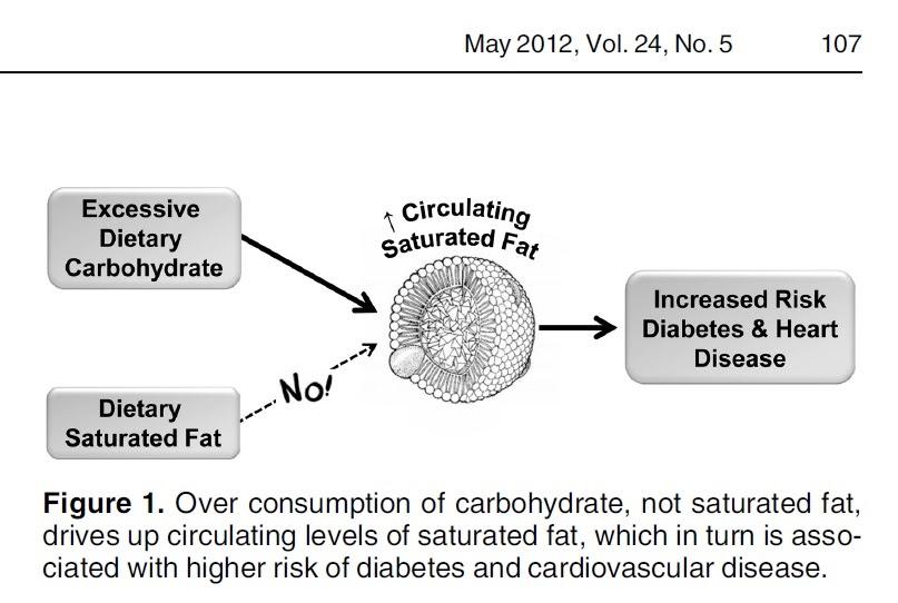 dietas de sarcoidosis y diabetes