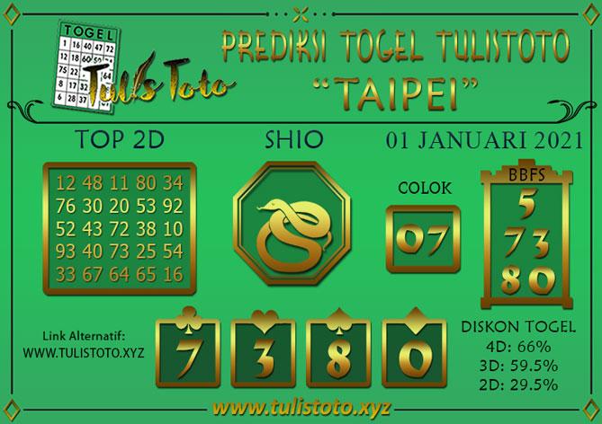 Prediksi Togel TAIPEI TULISTOTO 01 JANUARI 2021