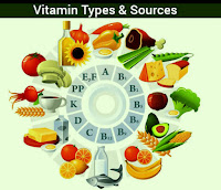 types of vitamins and their functions, types of vitamins pdf, what are the 13 types of vitamins, types of vitamins and their deficiency, types of vitamins and minerals, sources of vitamins, vitamins function, water soluble vitamins pdf, source of life vitamins, source of life vitamins review, source of life vitamins ingredients, source of life liquid vitamins ingredients, source of life gold liquid vitamins, source of life liquid prenatal vitamins.