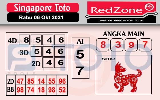 Redzone SGP Rabu 06 Oktober 2021
