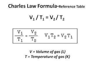 .Boyel's law