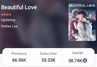 Novel Beautiful Love Karya Stefen Lee Full Episode