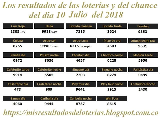 Resultados de las loterías de Colombia | Ganar chance | Los resultados de las loterías y del chance del dia 10 de Julio del 2018