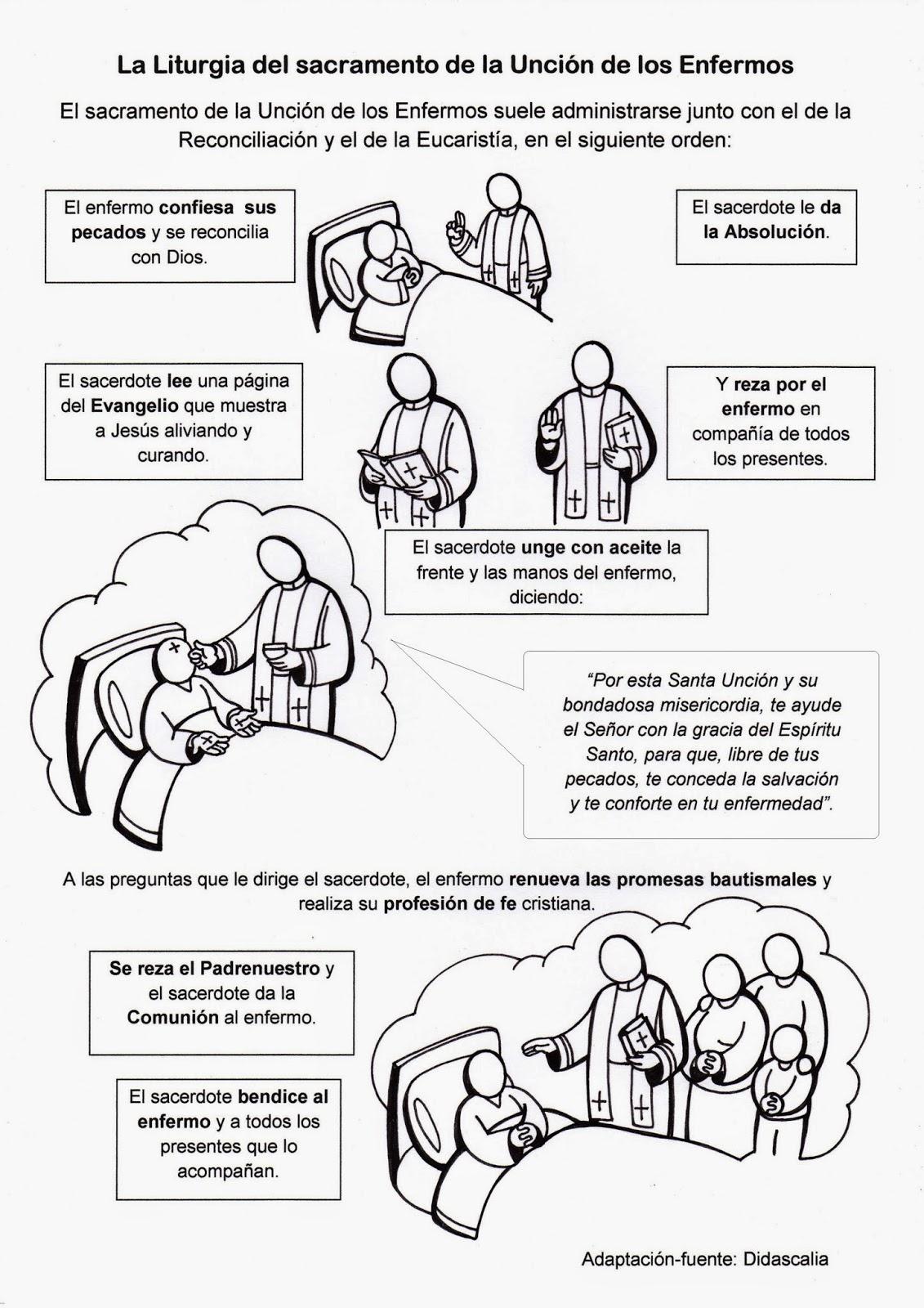 Efectos Del Matrimonio Catolico : La catequesis el de sandra recursos