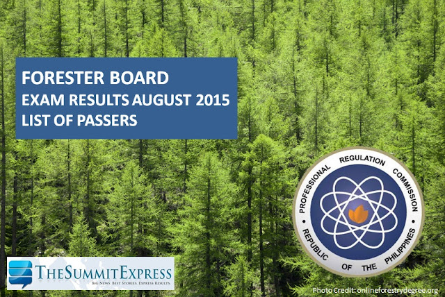August 2015 Forester board exam results