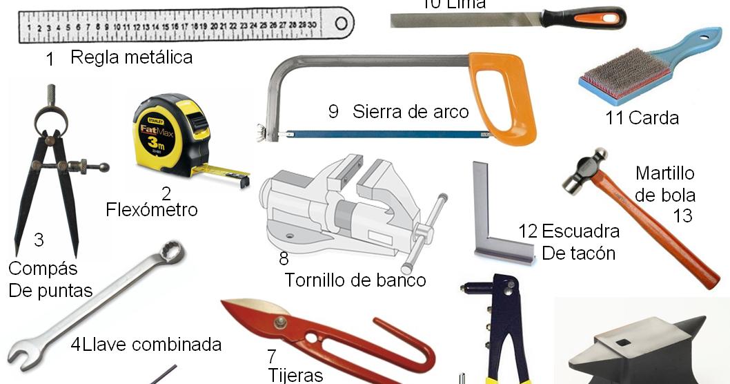 Materiales Y Procesos Herramientas Para Trabajar El Metal