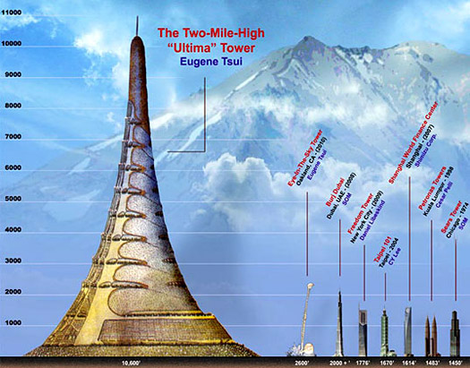 Menara Ultima