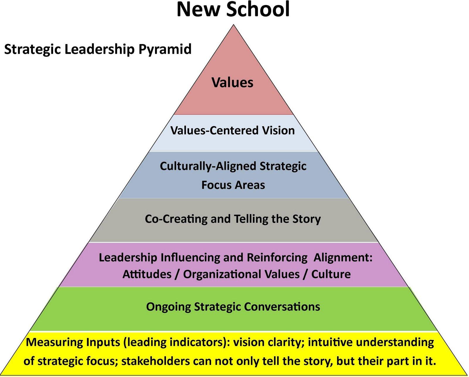 Zen Leadership April