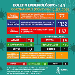 Imagem: Boletim da Secretaria de Saúde de Muritiba