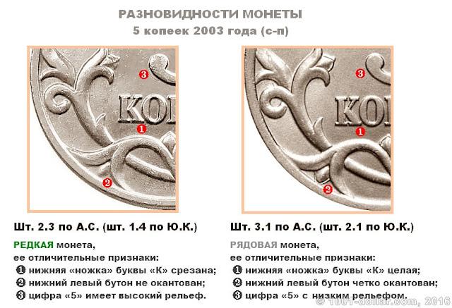 Разновидности 5 копеек 2003 года (с-п)