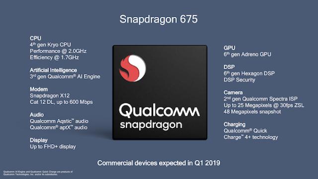 Xiaomi Akan Meluncurkan Ponsel Cerdas Dengan Chipset Snapdragon 675