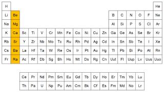 Qumicas ejemplos de alcalinotrreos posicin de los alcalinotrreos en la tabla peridica urtaz Choice Image