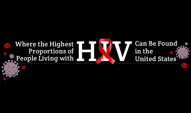 Where the Highest Proportions of People Living with HIV Can be Found in the United States