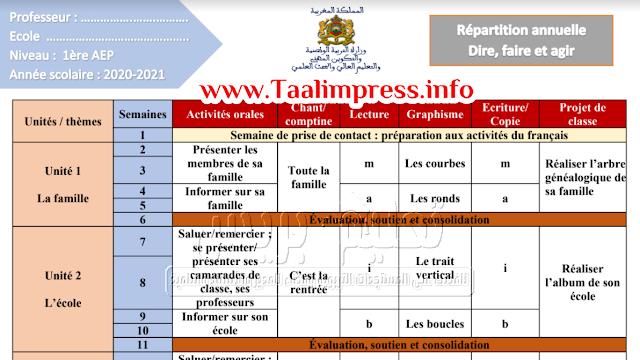 التوزيع السنوي للفرنسية المستوى الأول ابتدائي