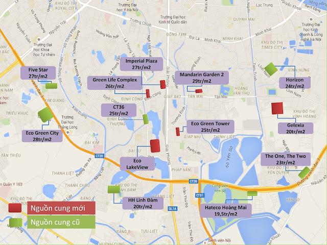 So sánh giá bán Chung cư Eco Lake View