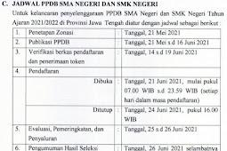 UPDATE : Jadwal PPDB SMK Negeri 1 Purwodadi Tahun Pelajaran 2021/2022