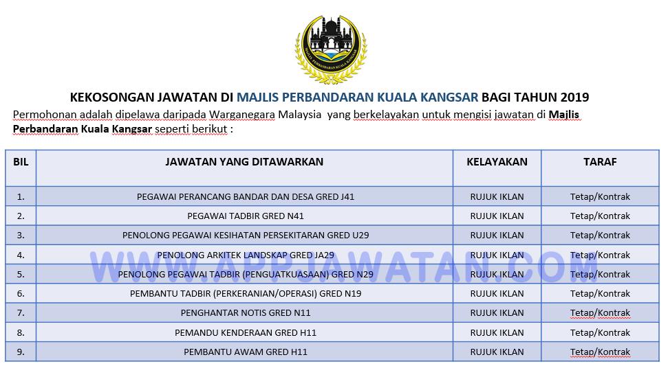 Jawatan Kosong Terkini Di Majlis Perbandaran Kuala Kangsar Appjawatan Malaysia