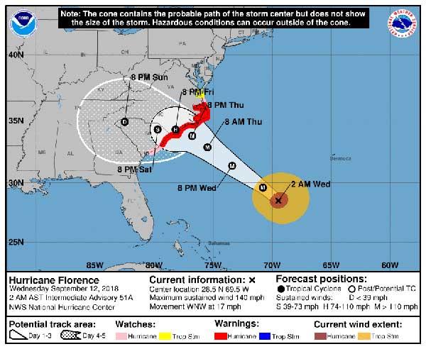 Previsión de la entrada del huracán (considerado como peligro mortal) Florence en las costas de Estados Unidos