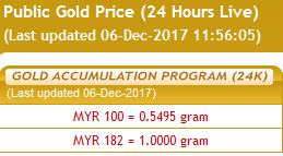 price Gold safirulamar