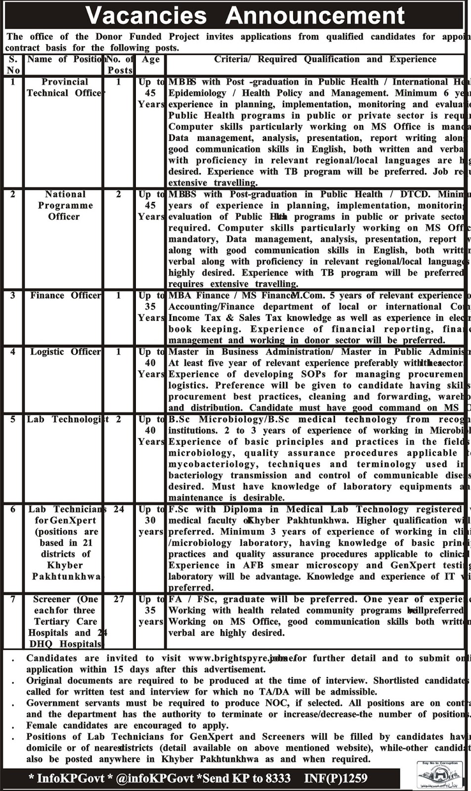 Donor Funded Project Jobs Khyber Pakhtunkhwa