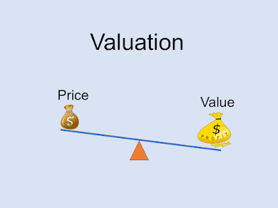 How to determine whether a stock is under or overvalued